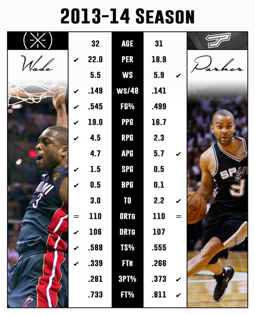 Wade-Parker-Season