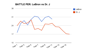 LeBron-vs-Irving
